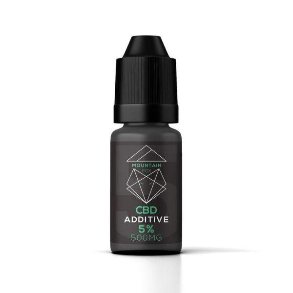 CBD E Liquid Additive