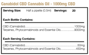 CBD Cannabis Oil 1000