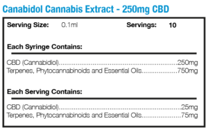 Cannabis Extract 250