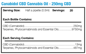 CBD Cannabis Oil 250