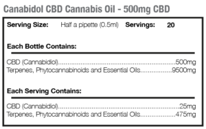 CBD Cannabis Oil 500