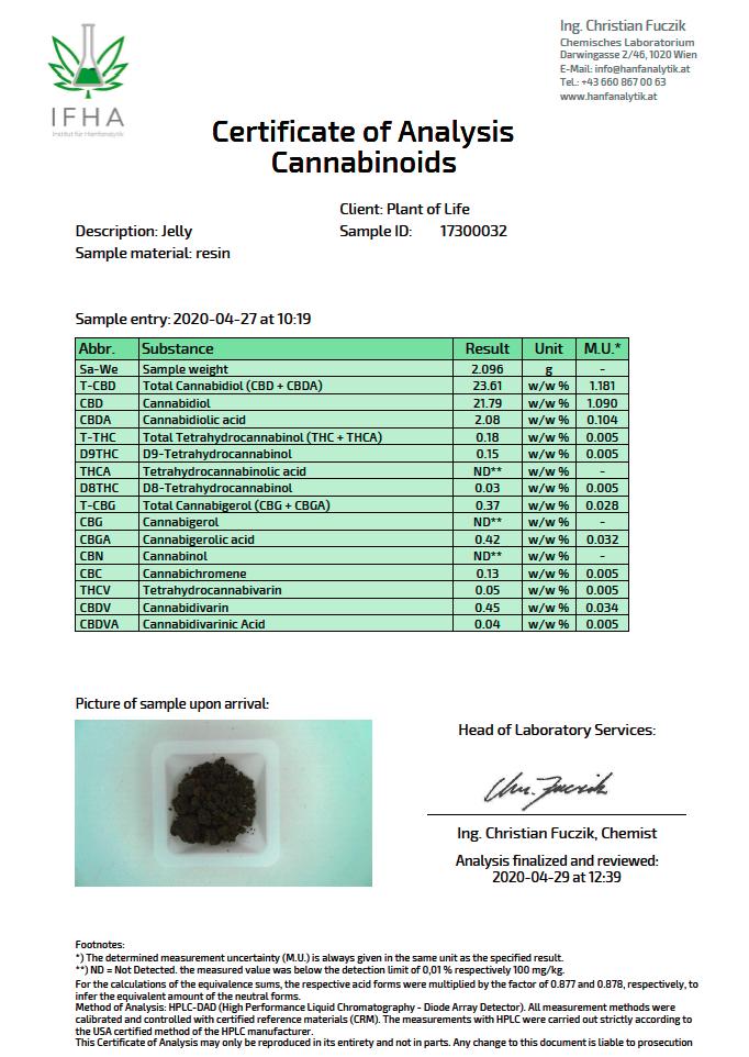 CBD Jelly 22%
